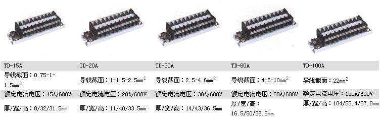 td系列接线端子